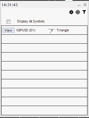 How to use Autochartist MetaTrader Plugin in OctaFX